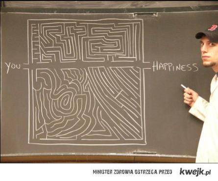 Twoja droga do szczęścia
