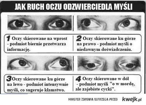 ruch oczu