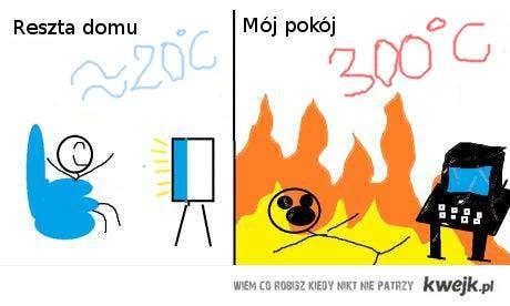 gorąco