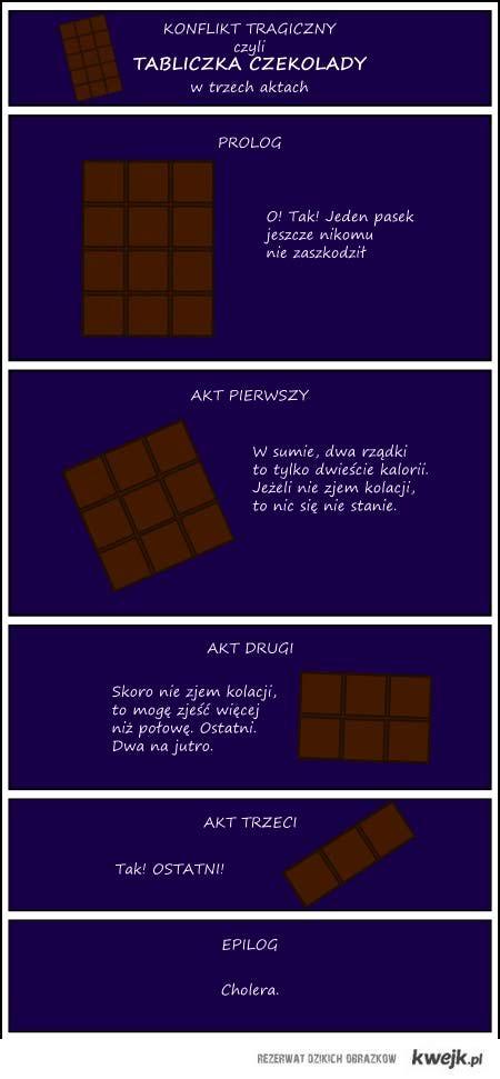 czekoladowa tragedia