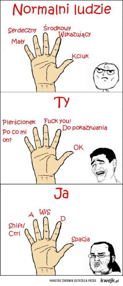 Jak nazywają się palce