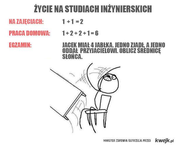 studia inżynierskie