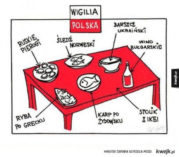 Wigilia Polska - z czego się składa ;)