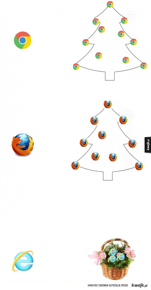 3 przeglądarki, Chrome, Mozilla i Explorer