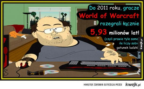 Gracze World of Warcraft