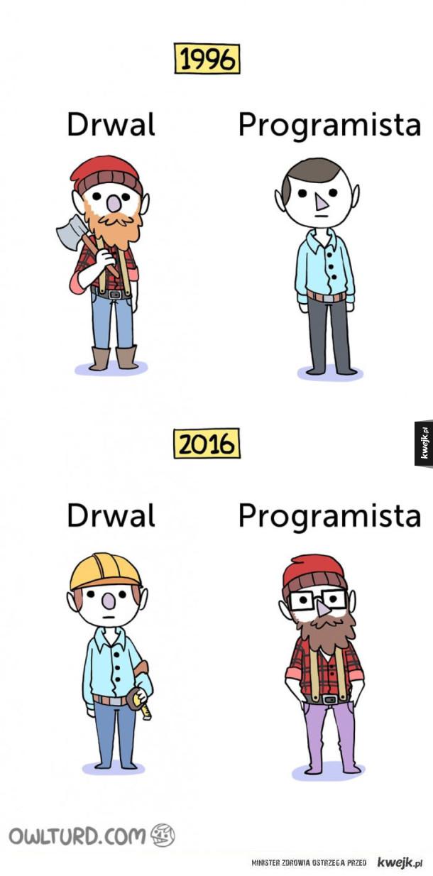 Programista kiedyś i dziś