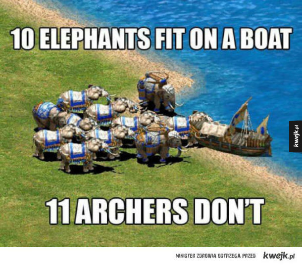 Logika Age of Empires
