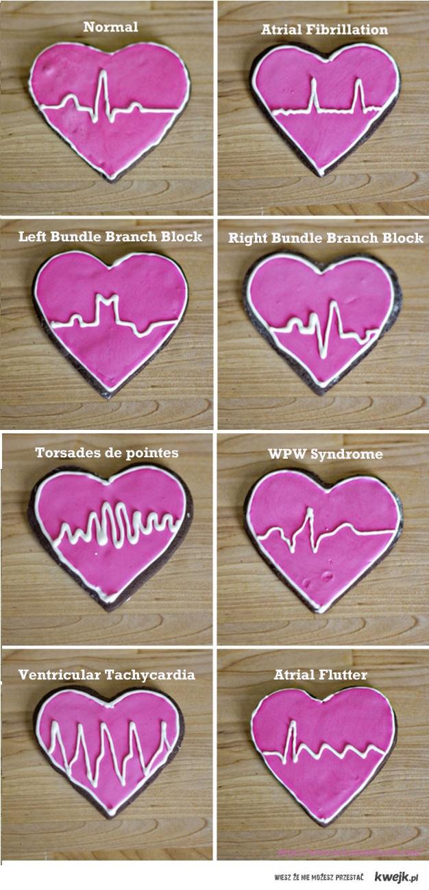 Heart Cookies :)