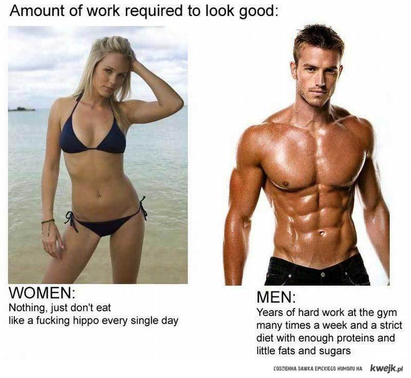 work required to look good