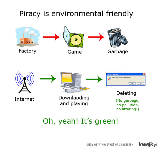 Piracy Is Eco Friendly