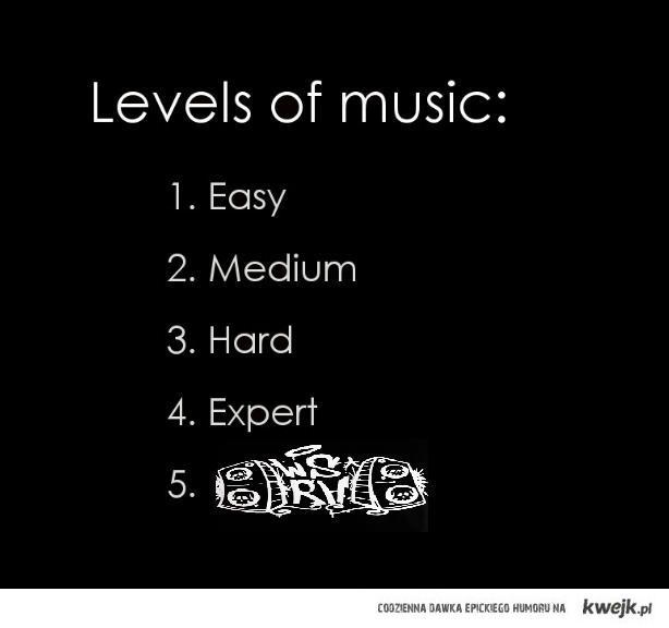 My Music Level