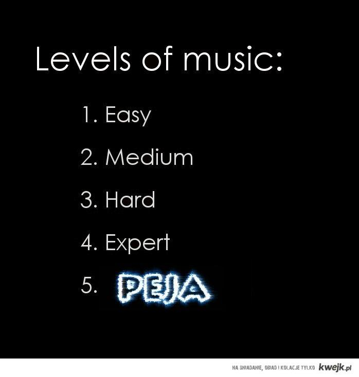 Level od Music