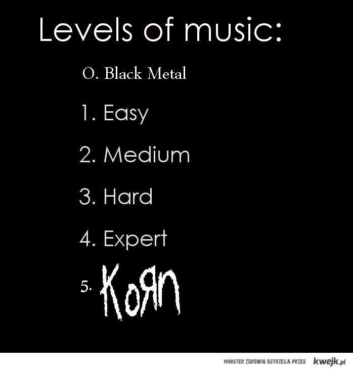 Muzyka KoRn