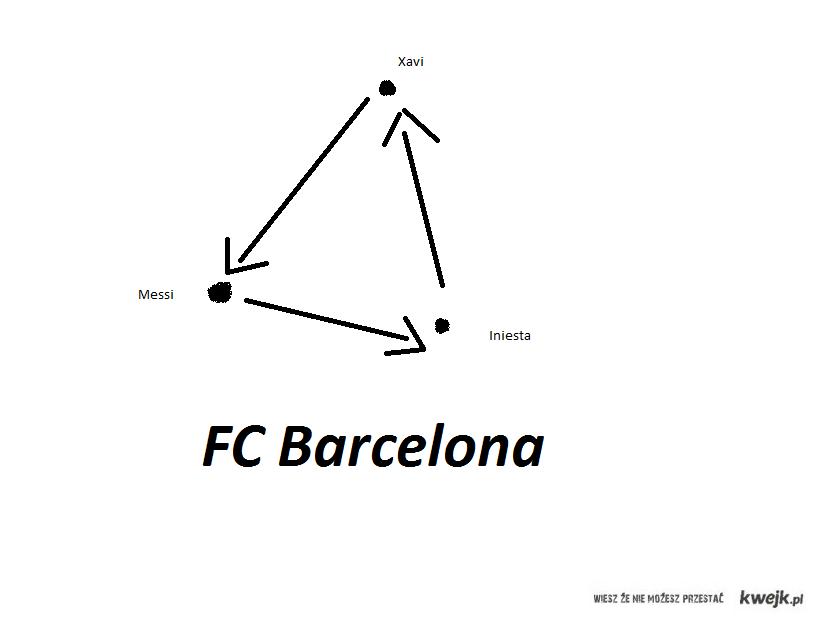 Barcelona :]