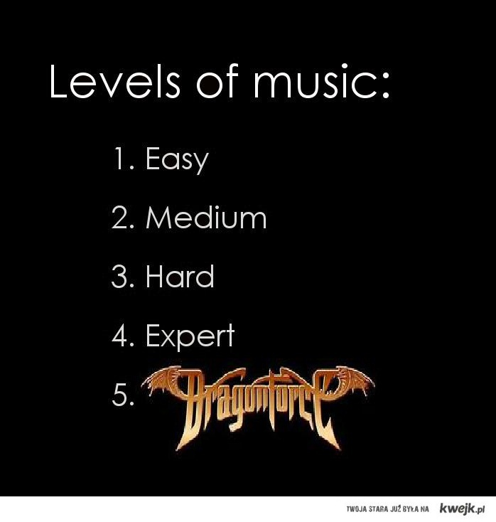 Level of music