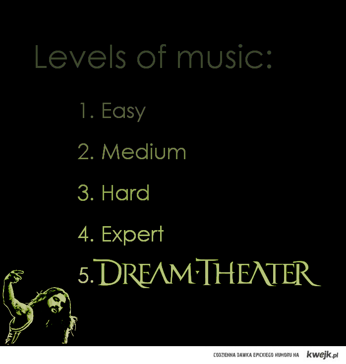 Levels of Music: Dream Theater
