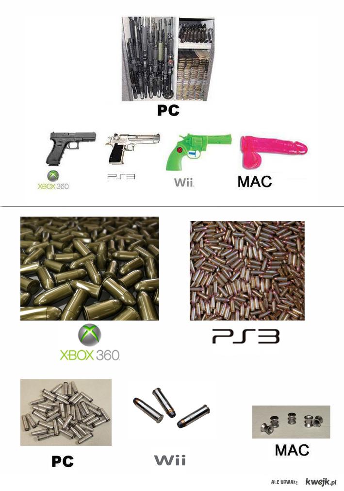Ilość i jakość gier.