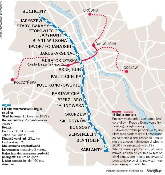 Metro Gandziawa