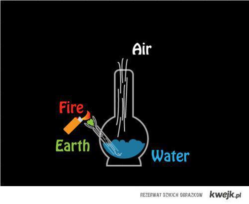 firewatererath