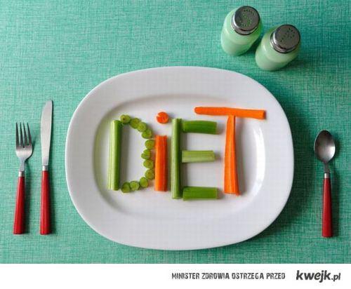 diet123