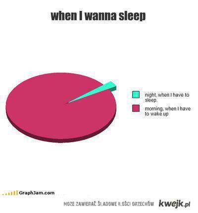When sleep?