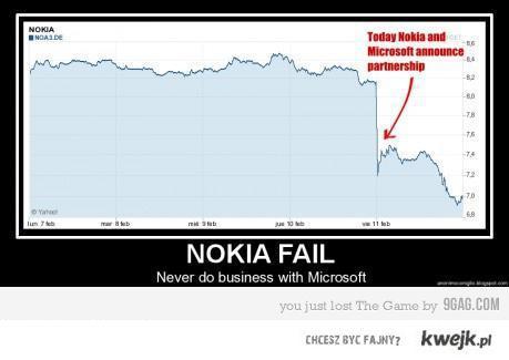 Nokia Fail