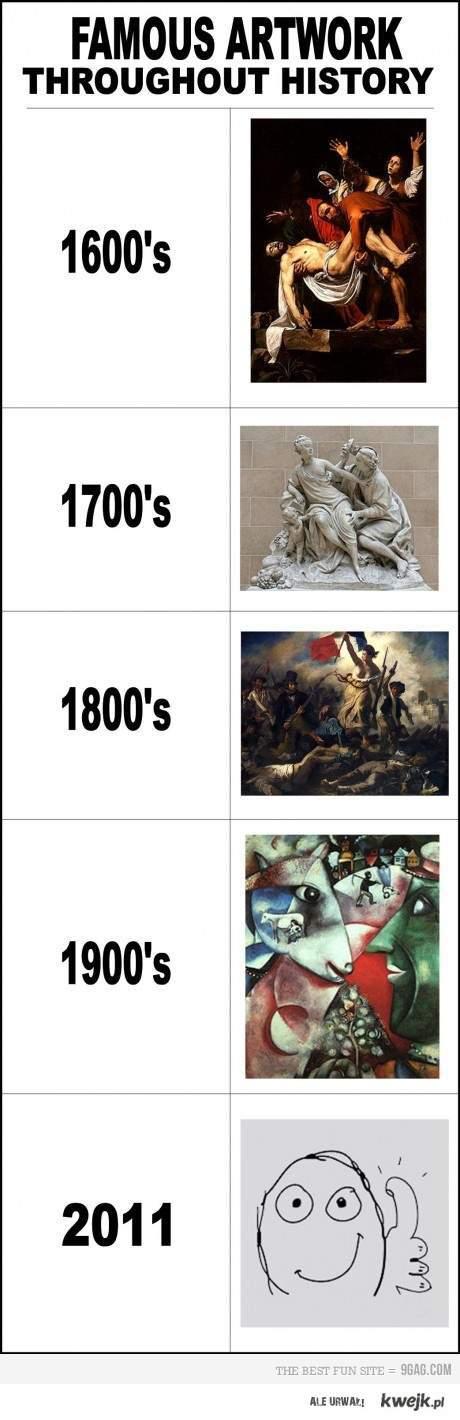 Nowa sztuka