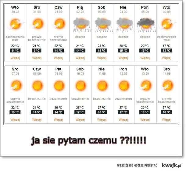 pogoda do szkoły