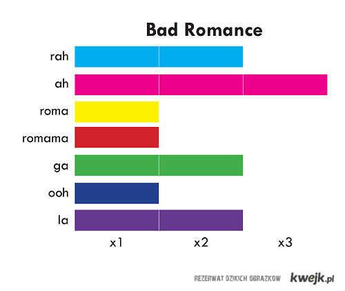 bad romance song