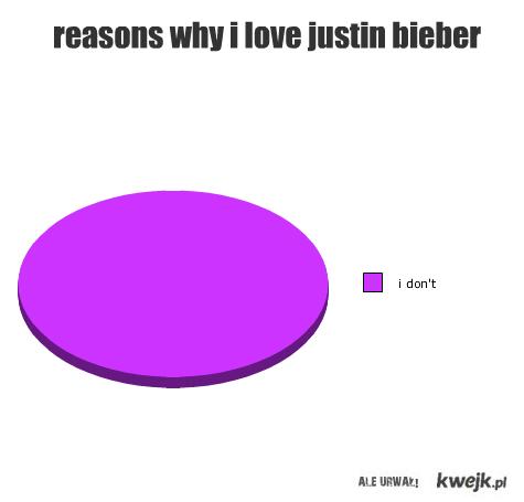Nie lubię Biebera
