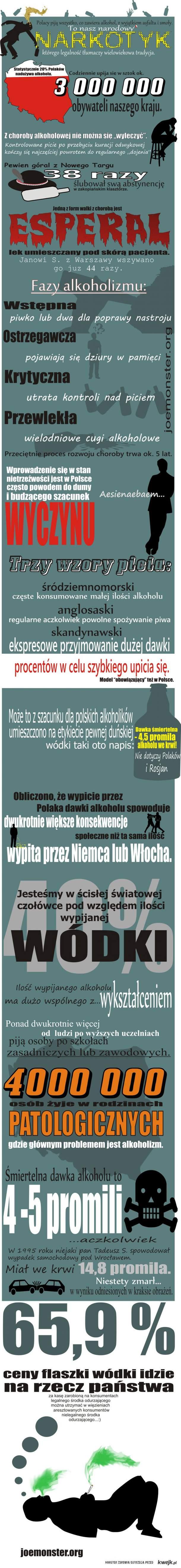 Wszystko o piciu alkoholu w Polsce