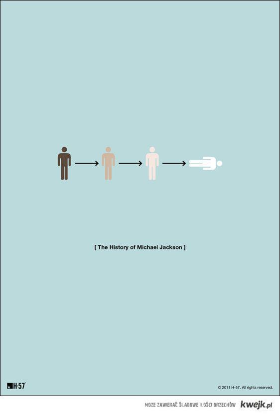 historia Michaela Jacksona