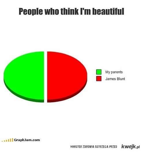 true fact