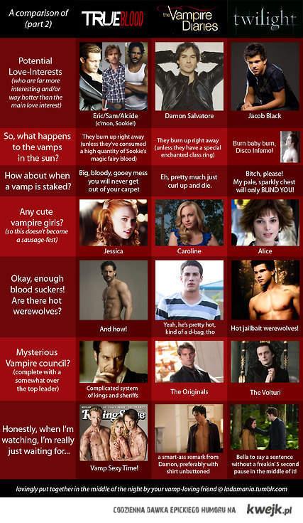 True Blood rulez!