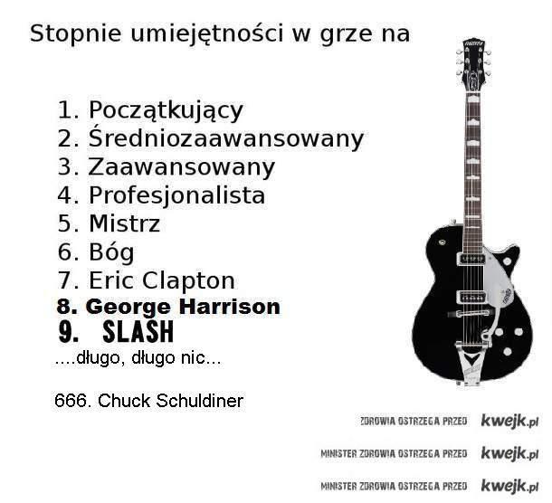 Skala umiejętności gry na gitarze