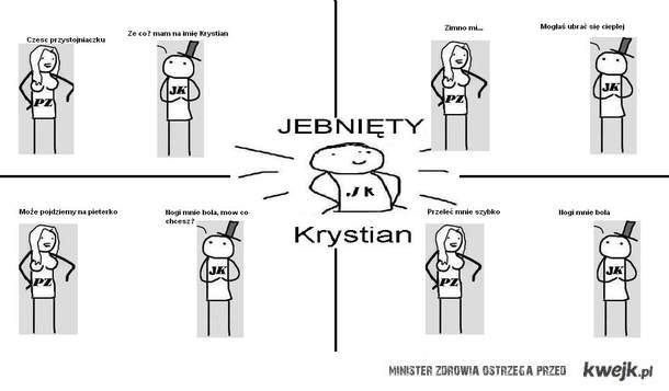 JEBNIETY KRYSTIAN