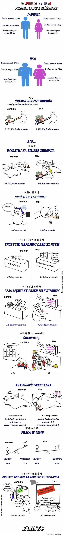 japonia vs. usa