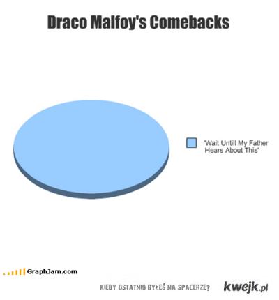 malfoy's comebacks