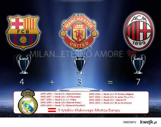 Real Madrid 9th Winner CL