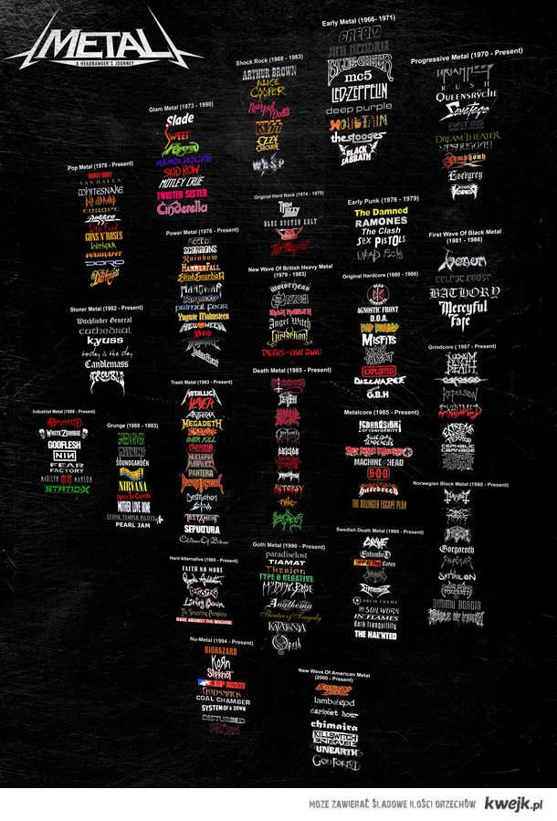 Historia Metalu