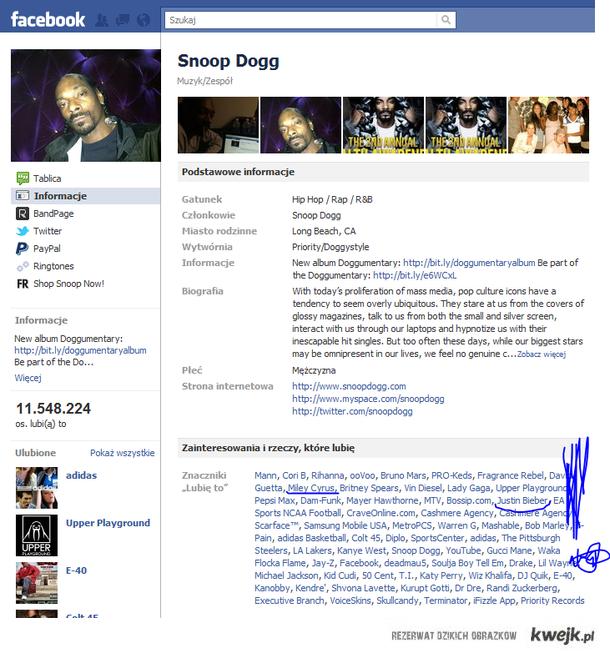 Już nie lubię Snoop Dogga
