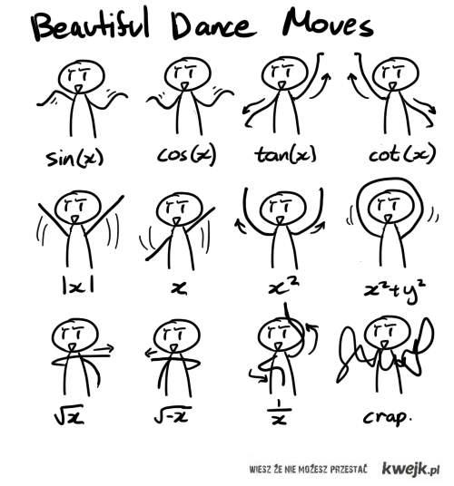 Matematyczny taniec