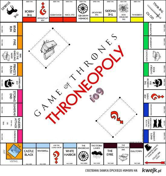 Thronopoly