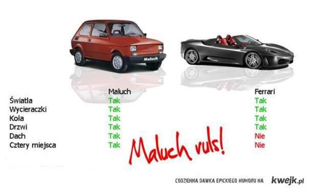 Maluch lepszy niż Ferrari