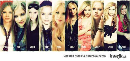 Zmiana Avril