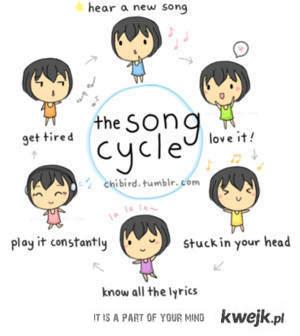 recykling piosenki