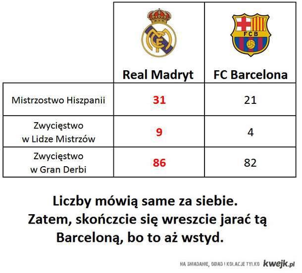 FC Barcelona? LOL