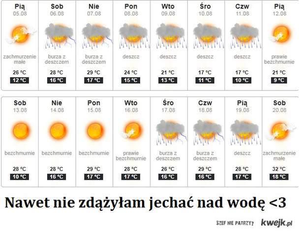 Pogoda -,-