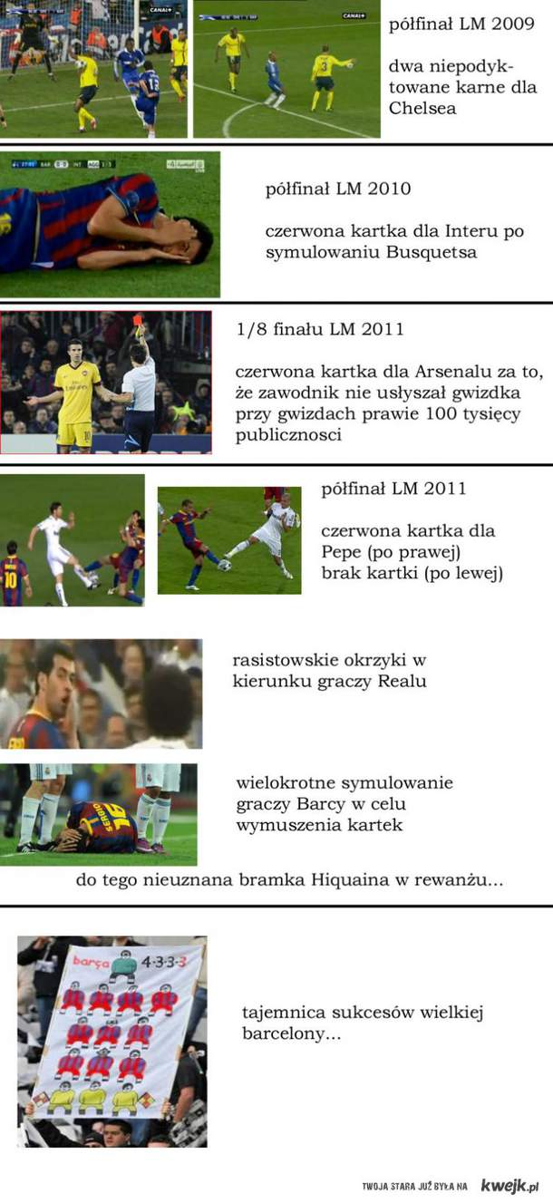 Tajemnica sukcesów Barcelony ...