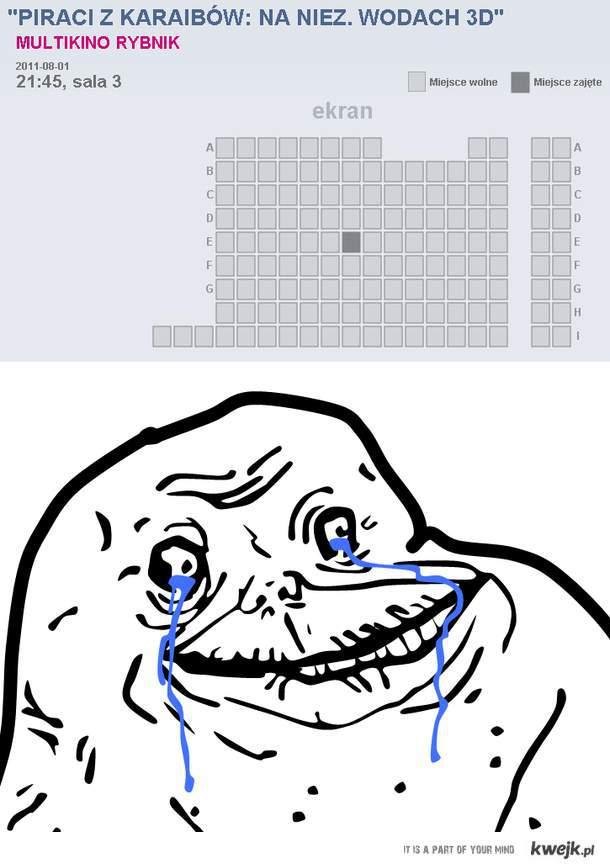 Forever Alone cinema